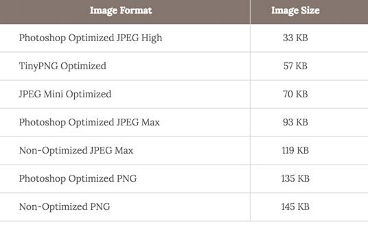 jpg png comparison